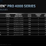 Ryzen 4000 G-Series_Page_33