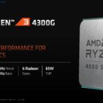 Ryzen 4000 G-Series_Page_41