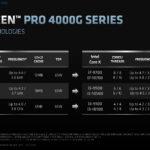 Ryzen 4000 G-Series_Page_48