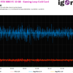 5b Gaming Cold Current