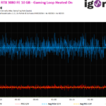 6b Gaming Hot Current