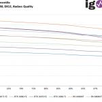 Borderlands 3 - FPS99th - 2560 x 1440, DX12 Badass Quality