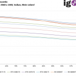 Wolfenstein Youngblood - FPS99th - 2560 x 1440, Vulkan Mein Leben_