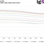 Wolfenstein Youngblood - FPS99th - 3840 x 2160, Vulkan Mein Leben_