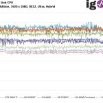 Metro Exodus Enhanced Edition - GPUCPUPower - 1920 x 1080, DX12 Ultra, Hybrid